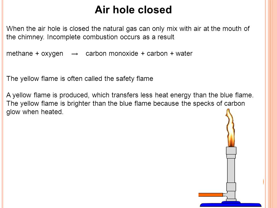 Air hole closed