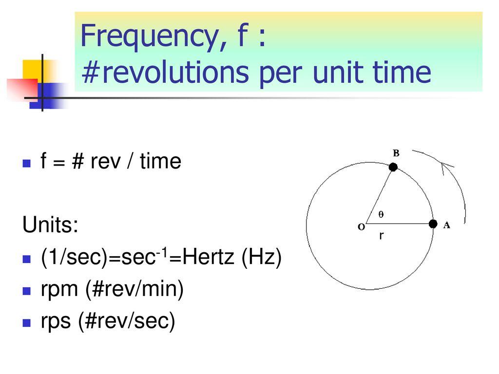 Hz To Rpm >> Circular Motion Physics Mr Berman Ppt Download