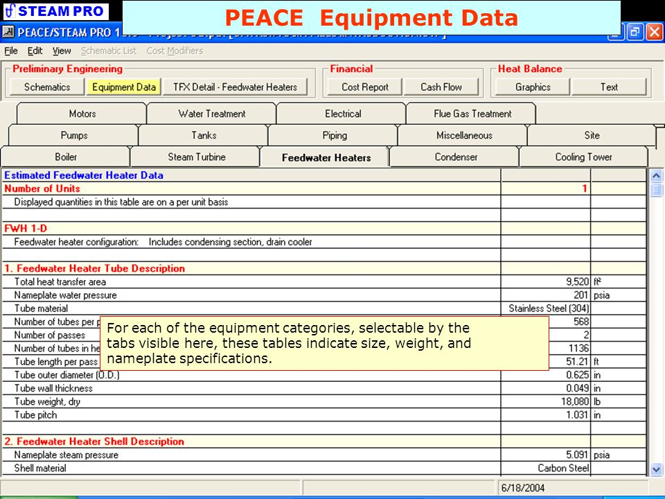 PEACE Equipment Data For each of the equipment categories, selectable by the.