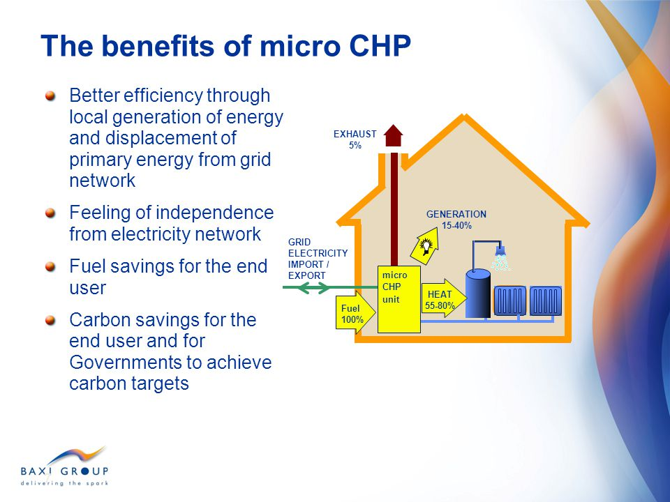 The benefits of micro CHP