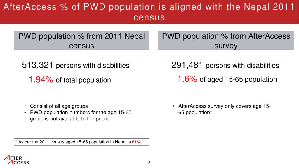ICT access and use by Persons with Disabilities (PWD) in