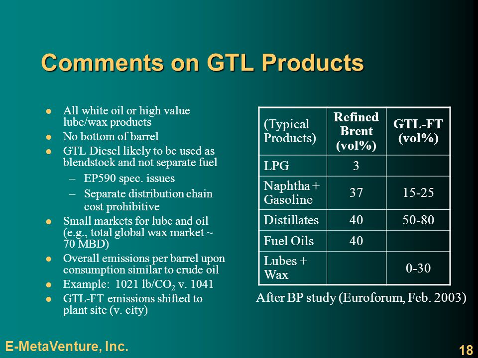 Comments on GTL Products