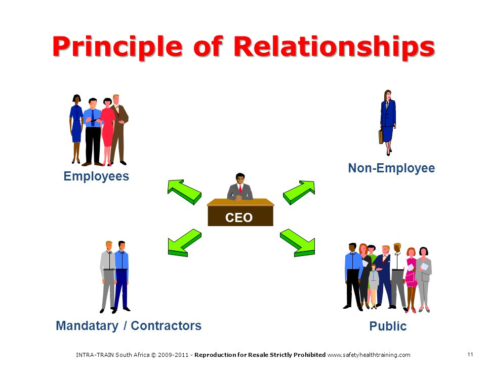 Principle of Relationships