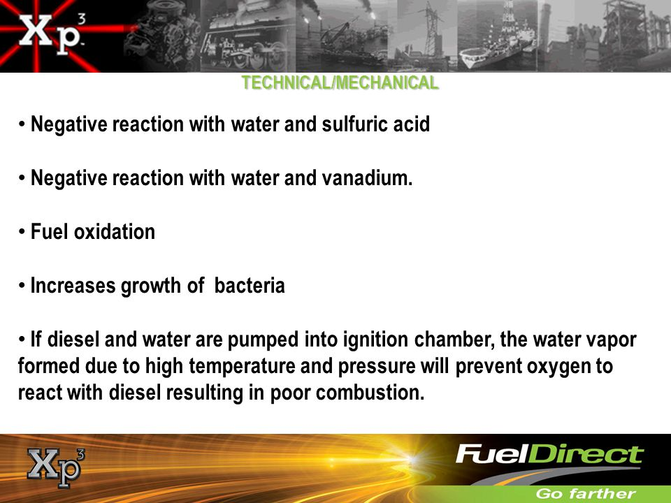 Negative reaction with water and sulfuric acid
