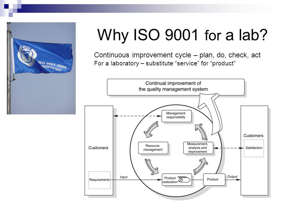 Why ISO 9001 for a lab Continuous improvement cycle – plan, do, check, act. For a laboratory – substitute service for product