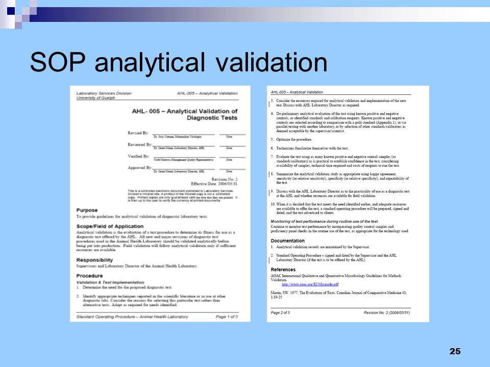 SOP analytical validation