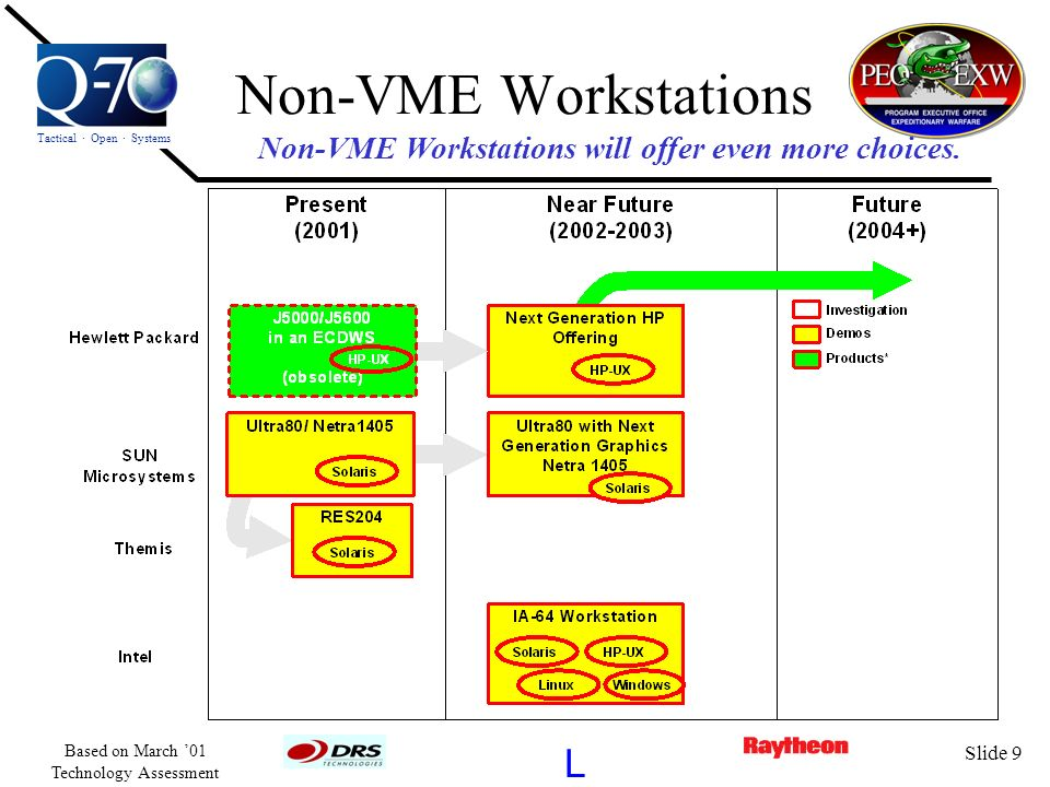 Non-VME Workstations will offer even more choices.