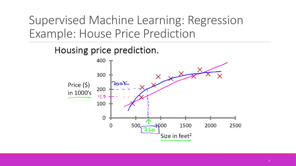 Machine Learning Algorithms An Overview Ppt Download