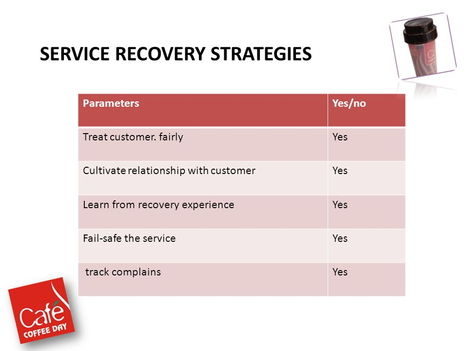 Caf coffee day a lot can happen over a cup of coffee ppt video service recovery strategies malvernweather Images