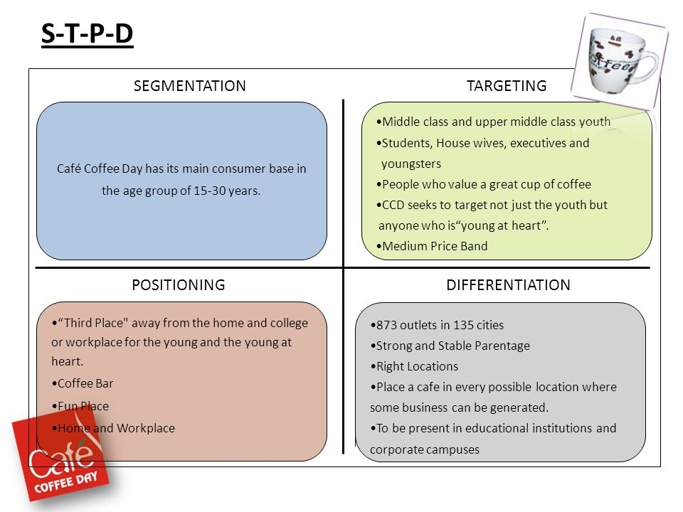 Caf coffee day a lot can happen over a cup of coffee ppt video 5 s t p d segmentation targeting positioning differentiation malvernweather Images