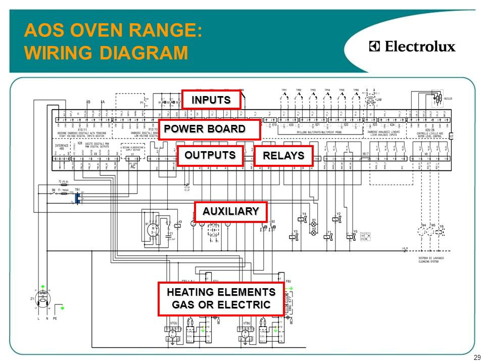 aos q combi convection oven c ppt video online aos oven range wiring diagram