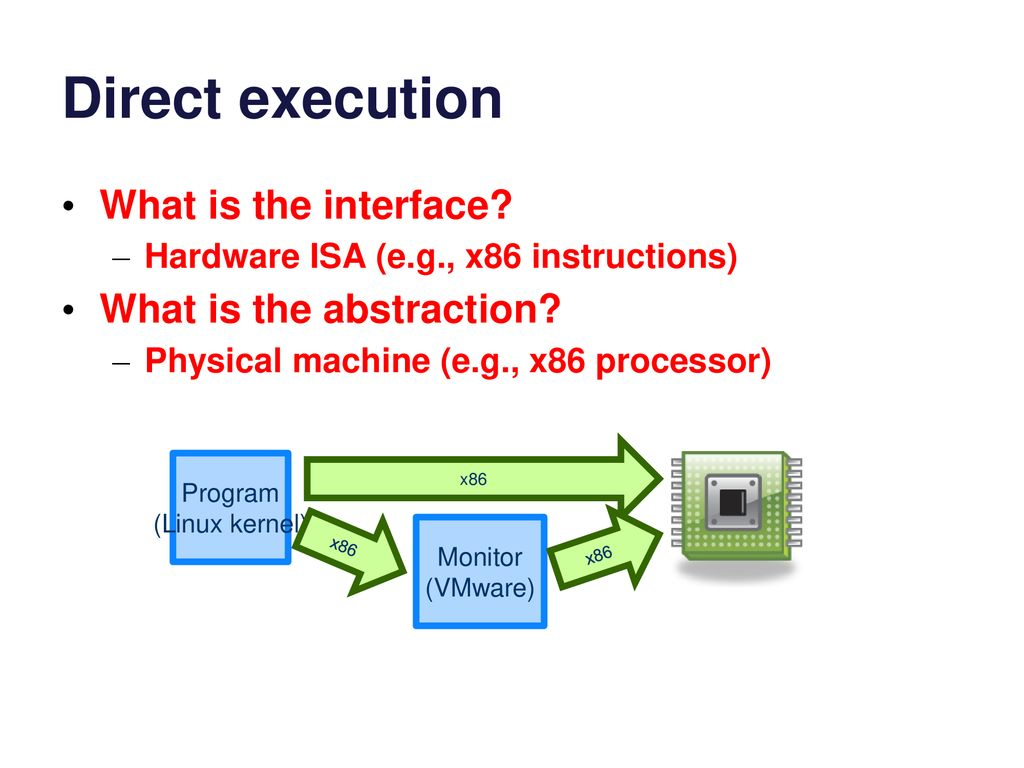 The Operating System Kernel (original slides by Jeff Chase