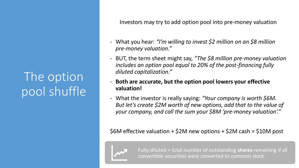 Reviewing Investor Term Sheets: What You Need to Know - ppt download