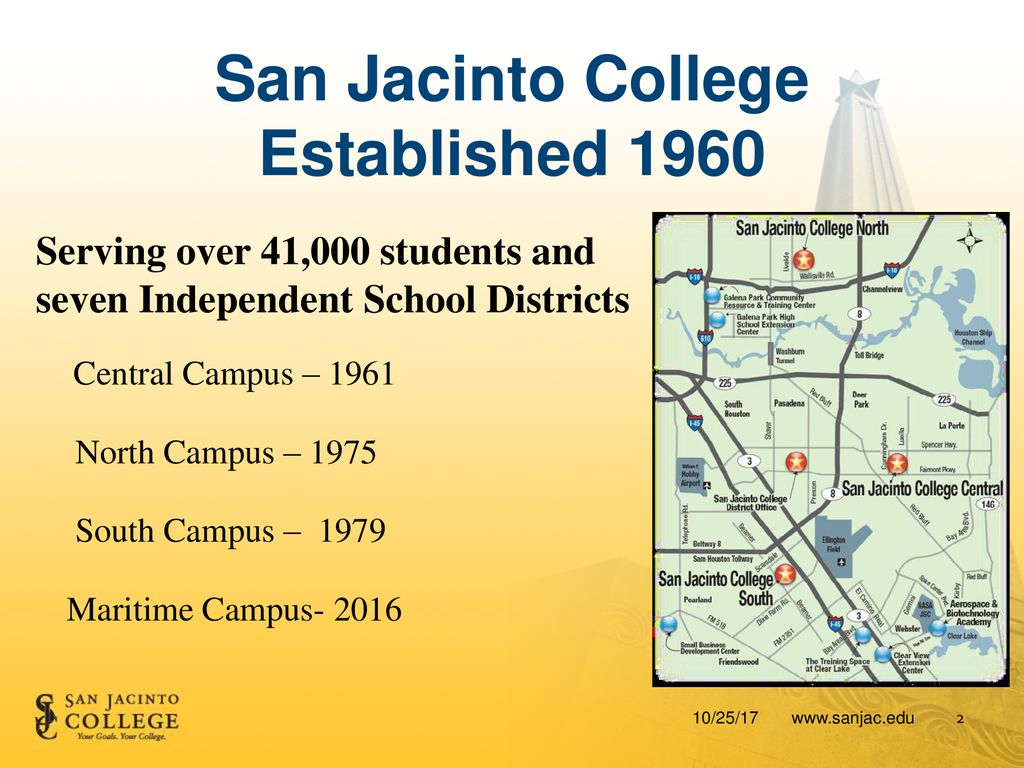 Chutes and Ladders: The Ups and Downs of Pathways San ... on south houston map, san jac central staff, sam houston state university campus map, msjc campus map, university of florida map, south texas college pecan campus map, mt. san jacinto college map, texas colleges and universities map, tx san jacinto college north campus map,