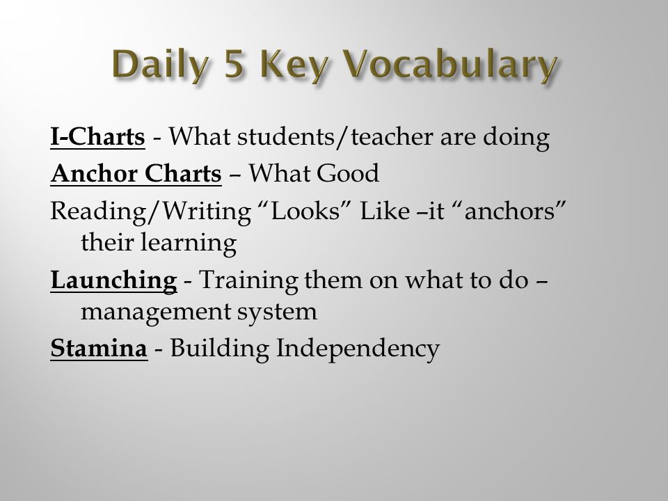 Daily 5 Key Vocabulary I-Charts - What students/teacher are doing