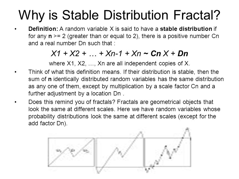 Why is Stable Distribution Fractal