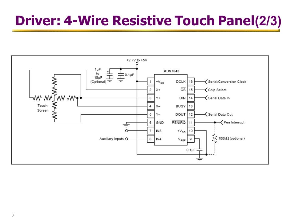 Driver: 4-Wire Resistive Touch Panel(2/3)