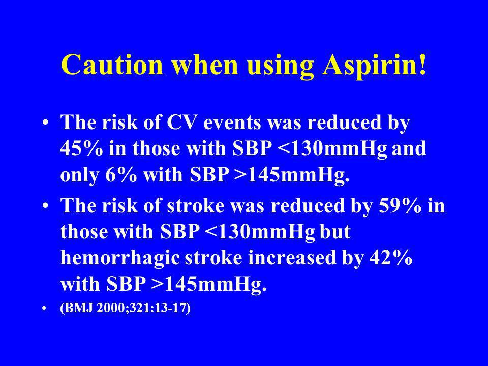 Caution when using Aspirin!