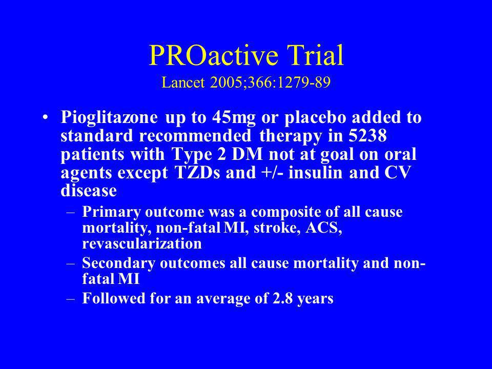 PROactive Trial Lancet 2005;366: