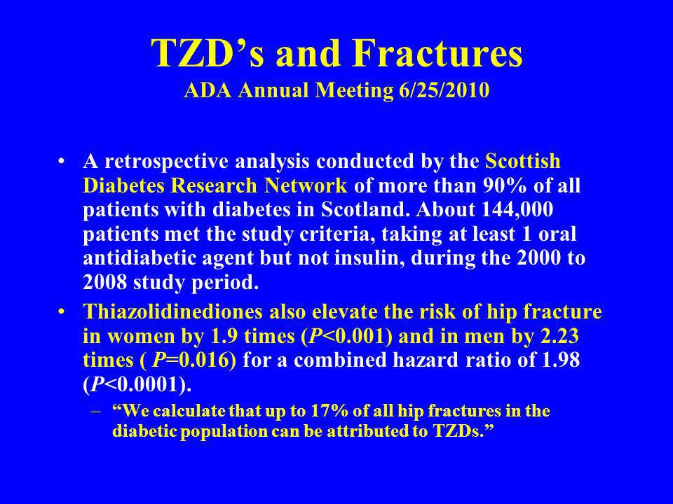 TZD's and Fractures ADA Annual Meeting 6/25/2010
