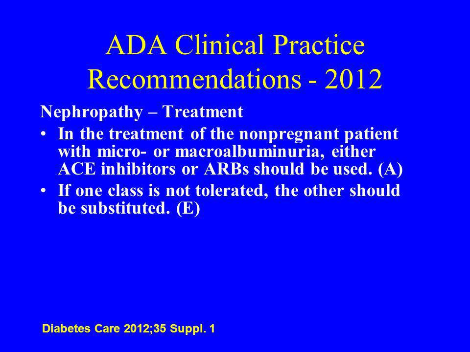ADA Clinical Practice Recommendations