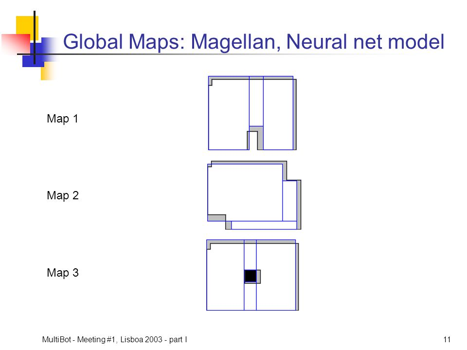 Global Maps: Magellan, Neural net model