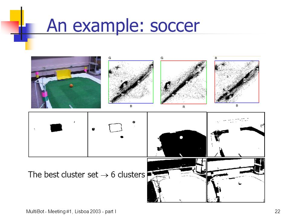 An example: soccer The best cluster set  6 clusters