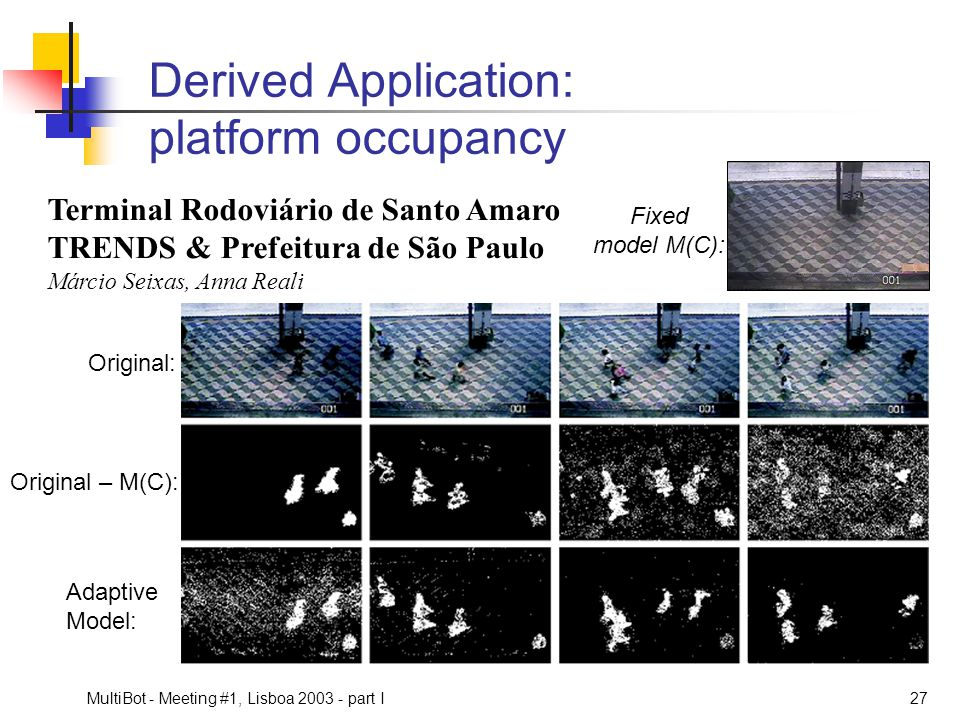 Derived Application: platform occupancy
