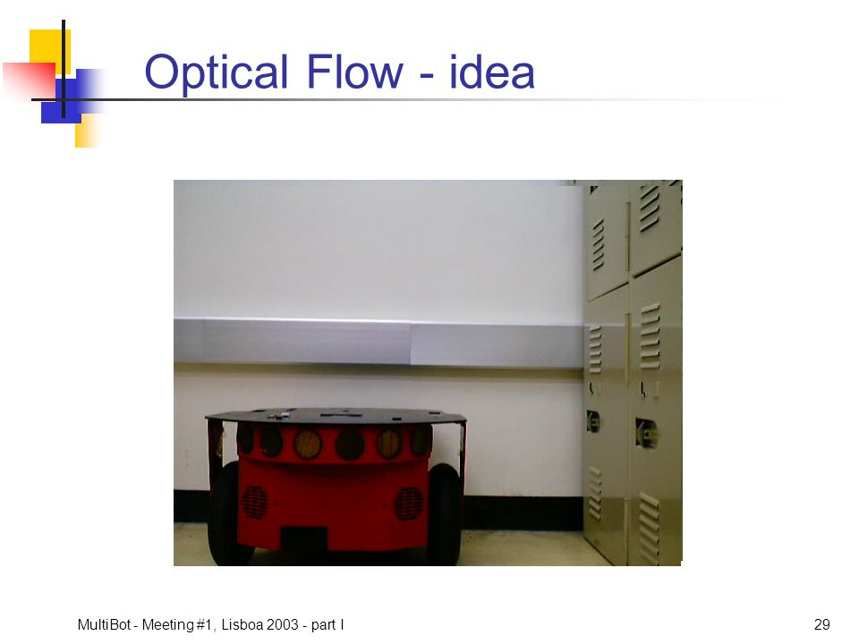 Optical Flow - idea MultiBot - Meeting #1, Lisboa 2003 - part I