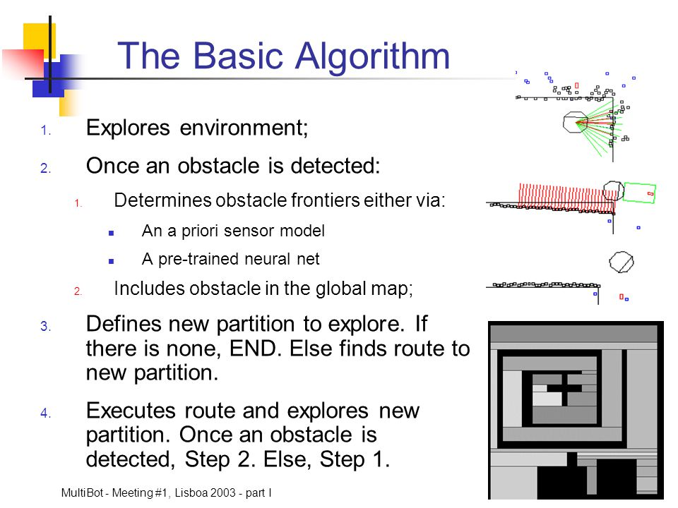 The Basic Algorithm Explores environment;