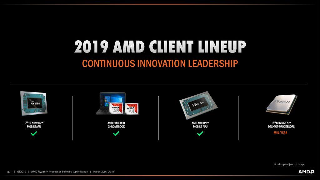 AMD Ryzen™ Processor Software Optimization - ppt download