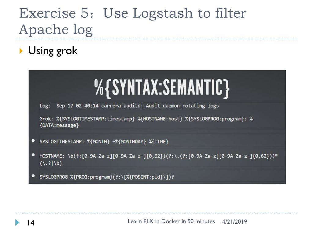 Learn ELK in Docker in 90 minutes - ppt download