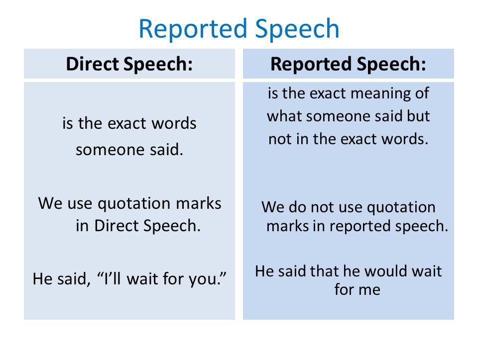 Reported Speech Direct Speech: Reported Speech: