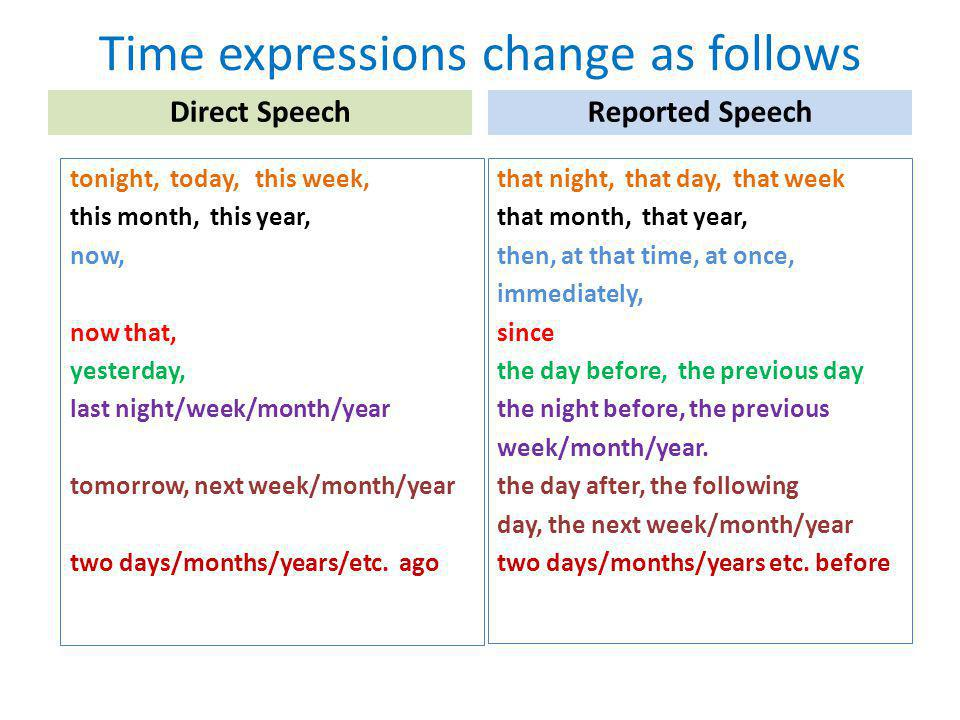 Time expressions change as follows