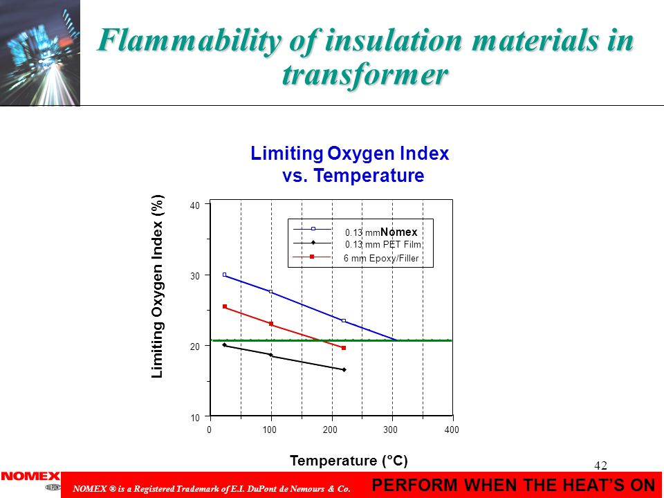 Flammability of insulation materials in transformer