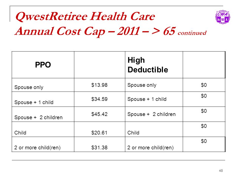 QwestRetiree Health Care Annual Cost Cap – 2011 – > 65 continued