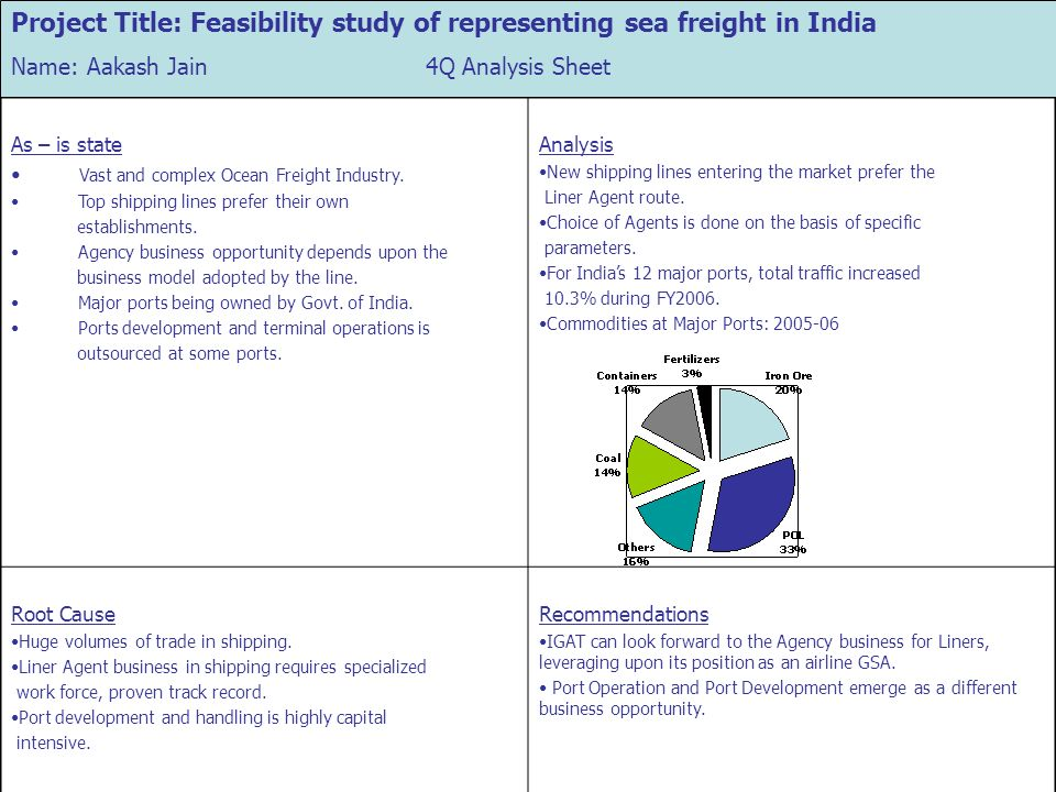 Project Title: Feasibility study of representing sea freight in India
