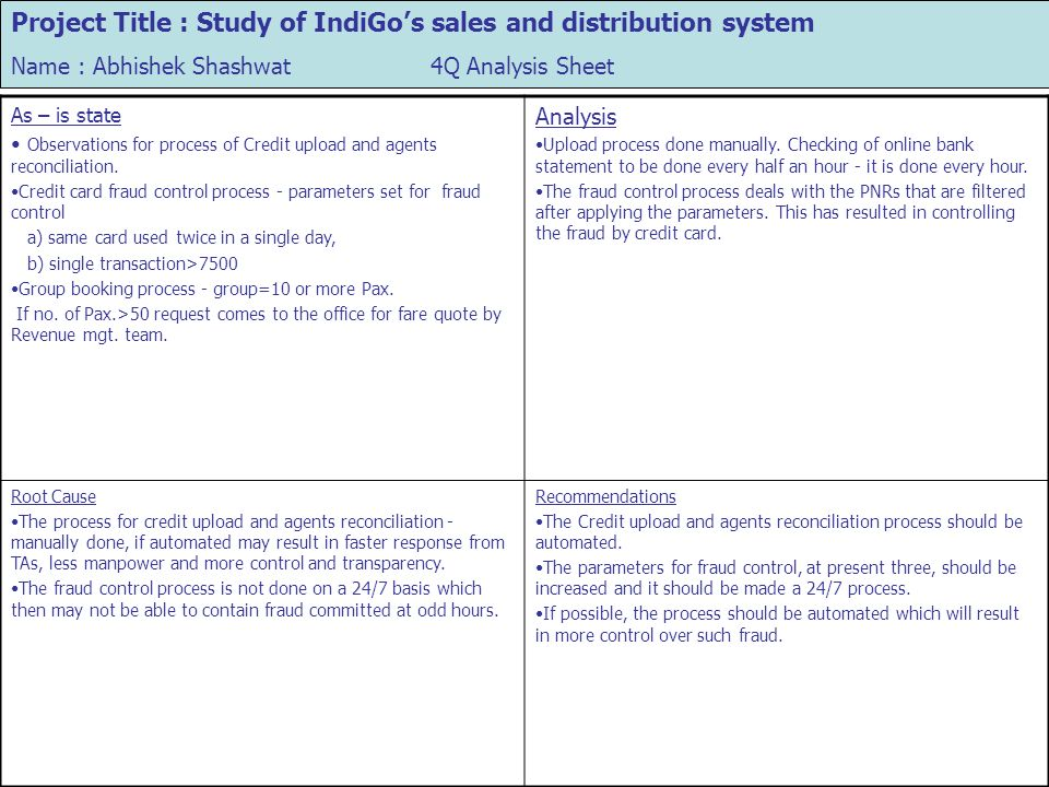 Project Title : Study of IndiGo's sales and distribution system