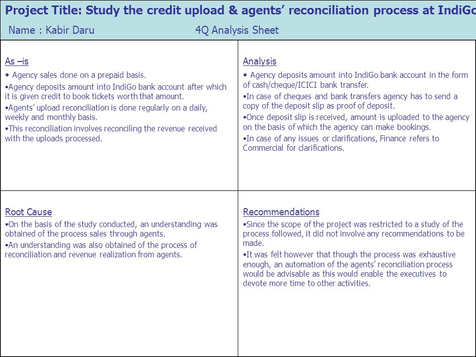 Project Title: Study the credit upload & agents' reconciliation process at IndiGo