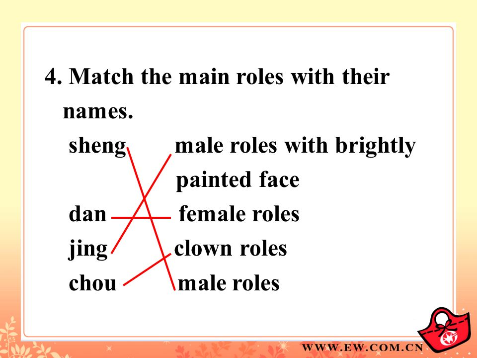 4. Match the main roles with their names.