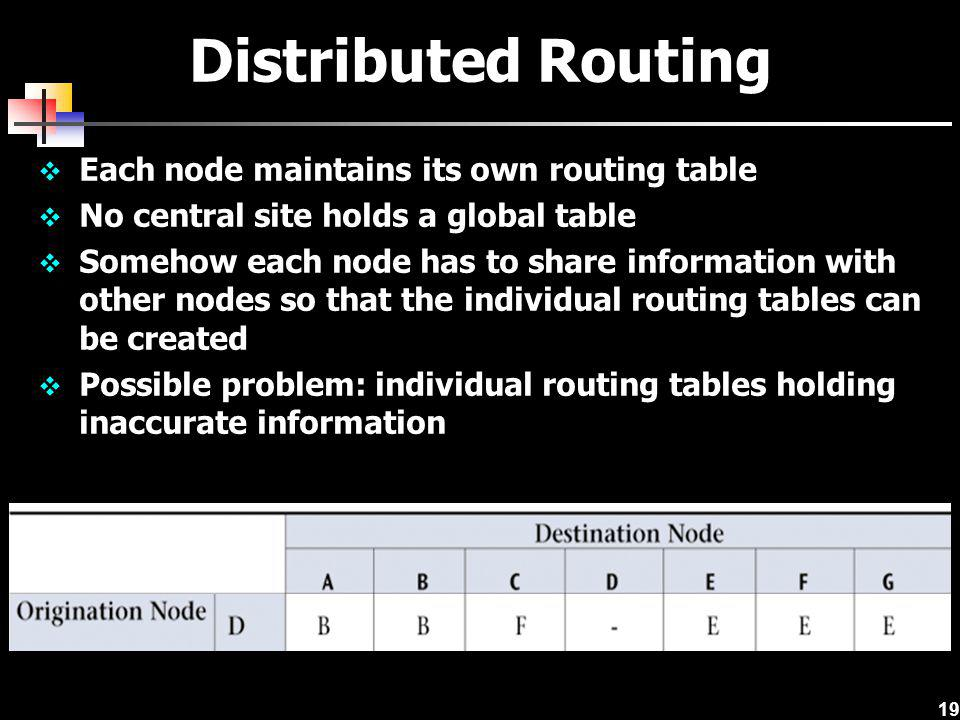 Distributed Routing Each node maintains its own routing table