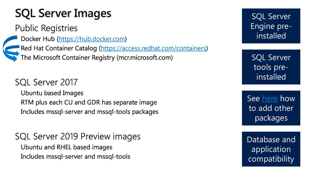 Inside SQL Server Containers - ppt download