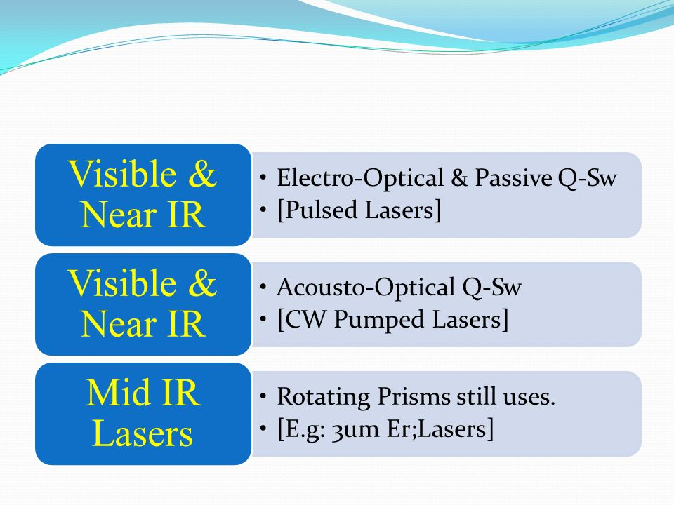 Visible & Near IR Electro-Optical & Passive Q-Sw. [Pulsed Lasers] Acousto-Optical Q-Sw. [CW Pumped Lasers]