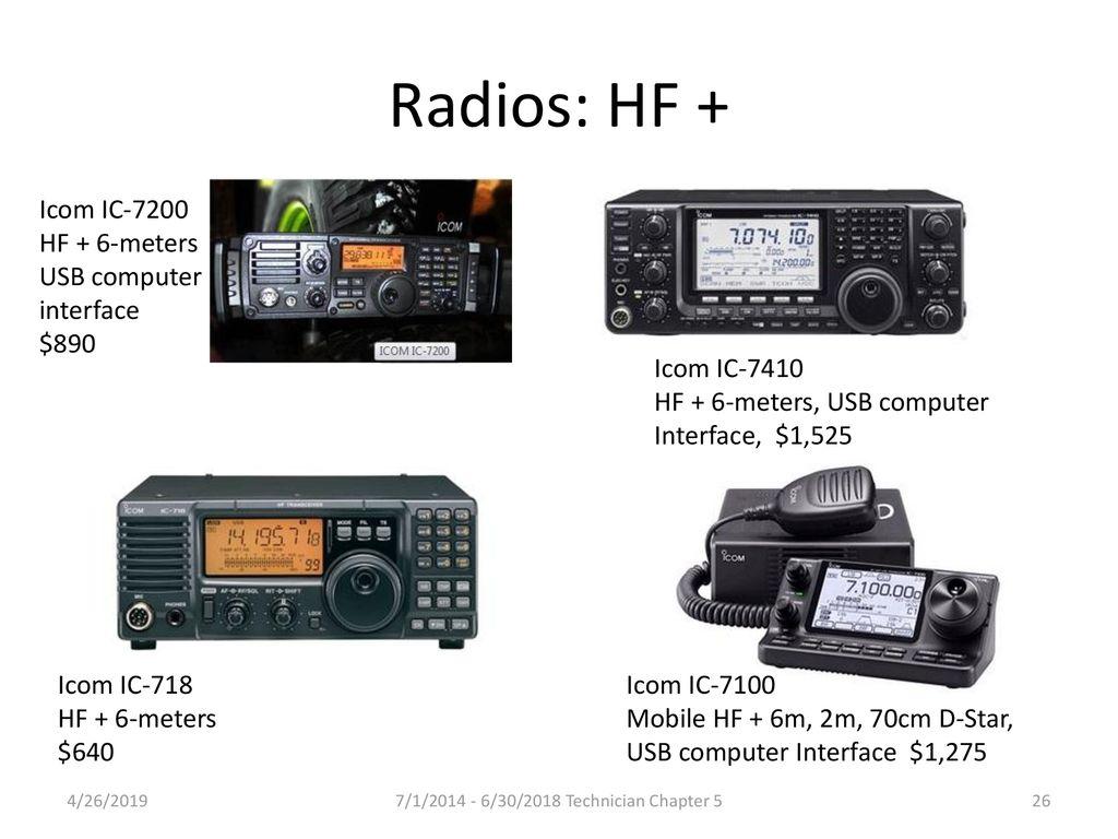 Amateur Radio Equipment - ppt download