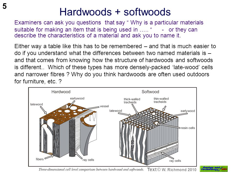 Materials Materials Materials 1 Materials Materials