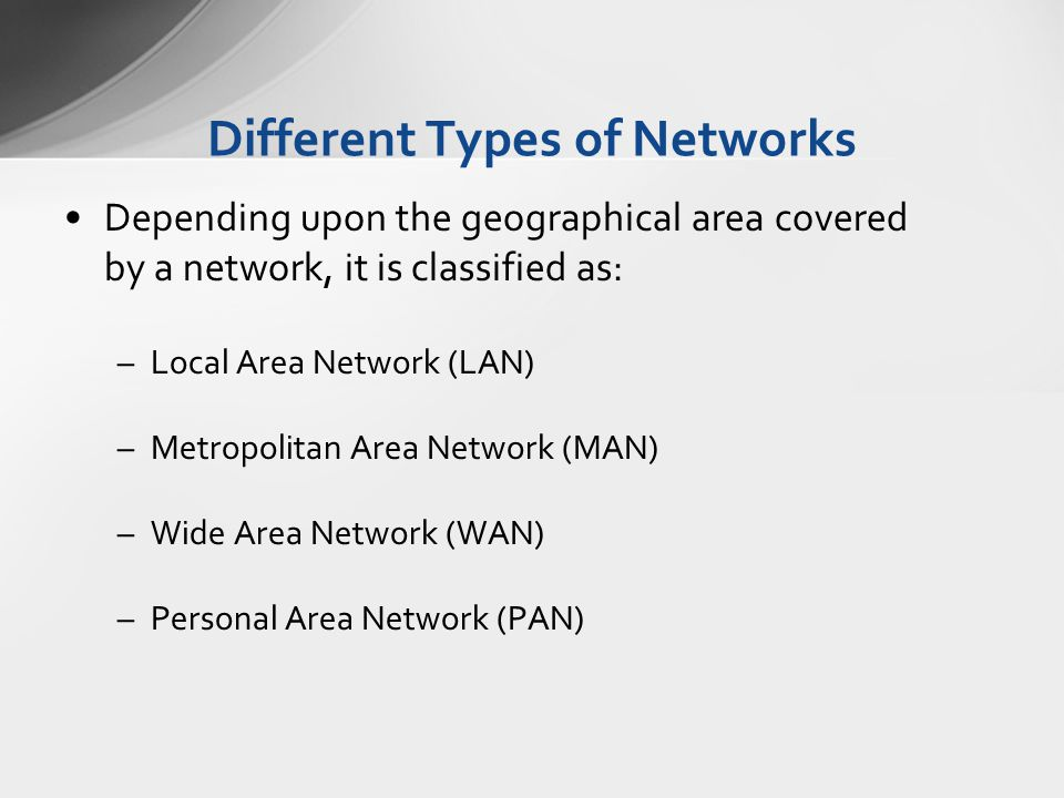 Different Types of Networks