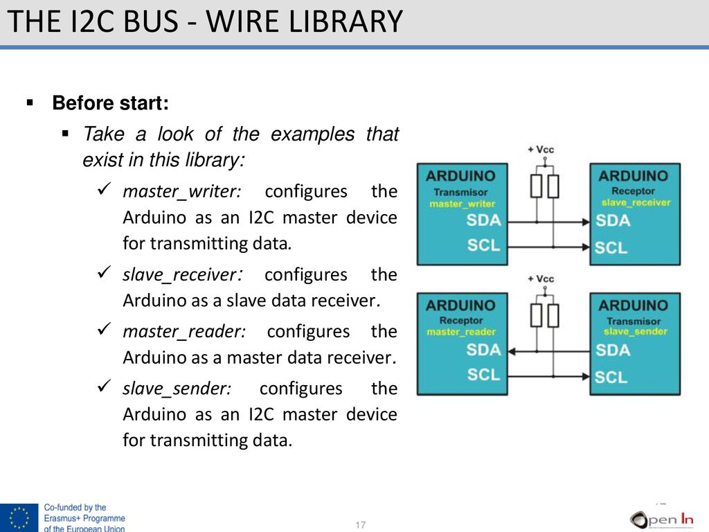 UNIT 13 THE I2C BUS  - ppt download