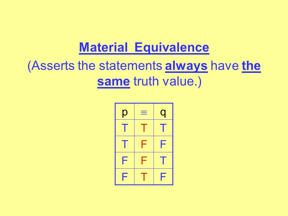 Material Equivalence (Asserts the statements always have the same truth value.)