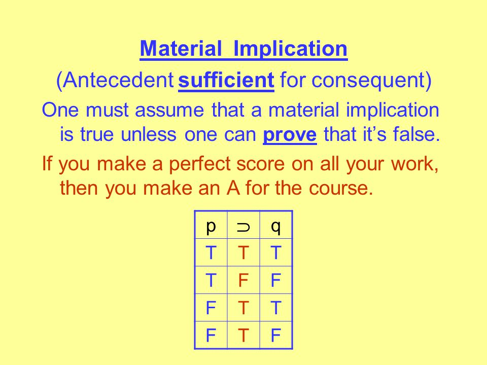 (Antecedent sufficient for consequent)