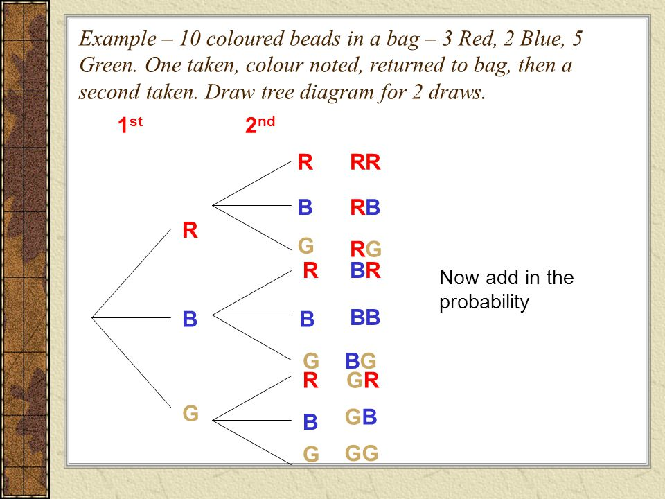 Finding probability using tree diagrams and outcome tables ppt 8 example ccuart Gallery
